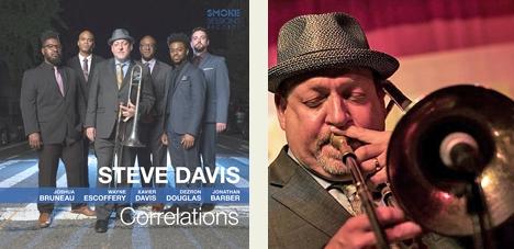 Correlations-steve-davis